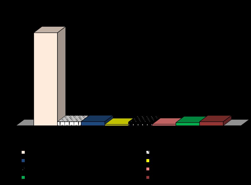 word image 1638 Разработка системы биологической защиты озимой пшеницы от комплекса вредителей