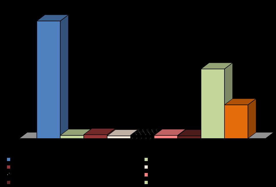 word image 1640 Разработка системы биологической защиты озимой пшеницы от комплекса вредителей