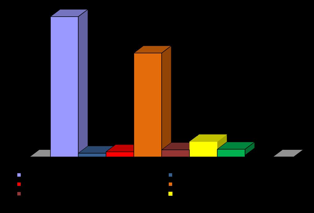 word image 1647 Разработка системы биологической защиты озимой пшеницы от комплекса вредителей