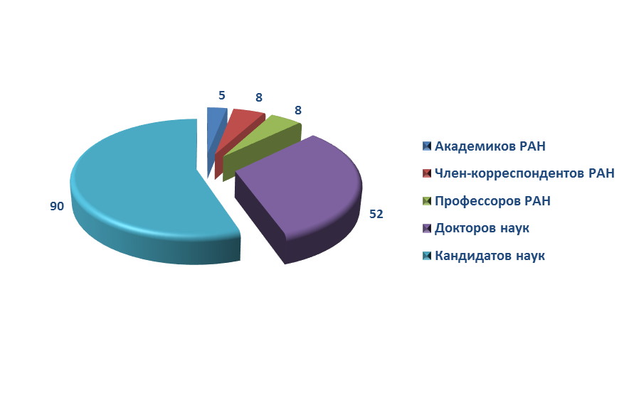 word image 1669 Прогнозирование и мониторинг научно-технологического развития АПК: животноводство, включая ветеринарию и племенное дело