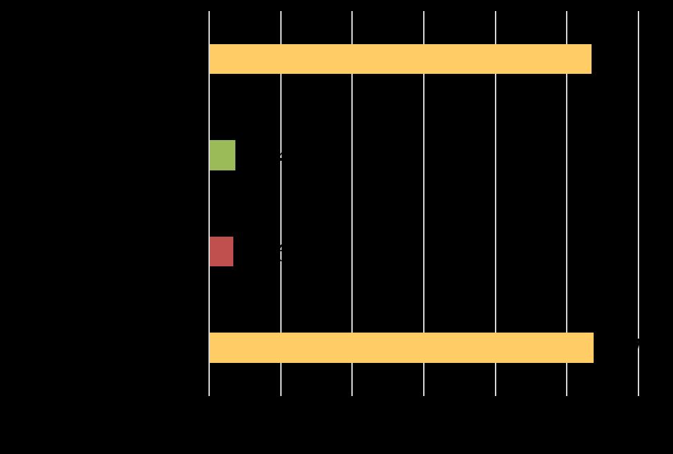 word image 1693 Разработка отдельных приемов технологий выращивания семеноводческих посевов новых сортов льна-долгунца на залежных землях
