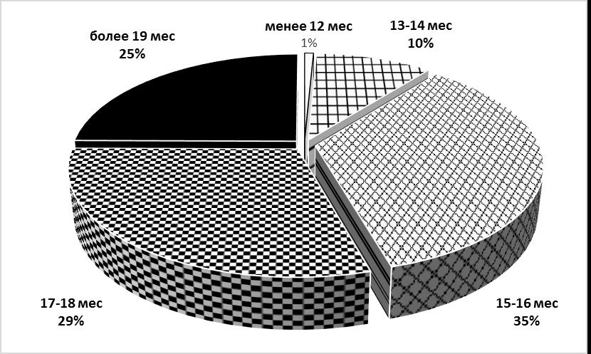 word image 1783 Использование методов геномной селекции и разработка системы функционального кормления для увеличения продолжительности продуктивного долголетия коров