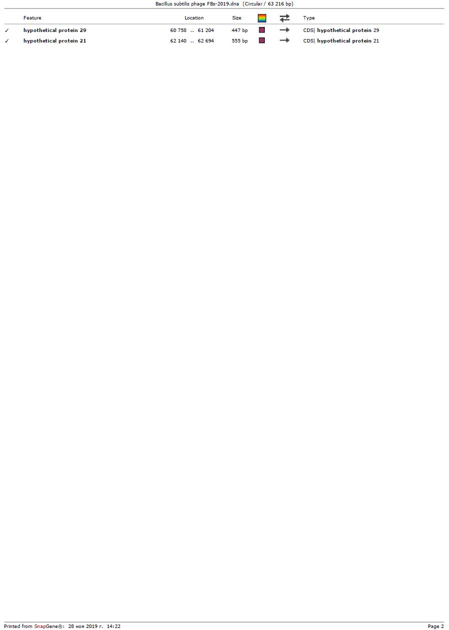 word image 1926 Разработка экологически чистого инновационного фагового биопрепарата для снижения и/или предотвращения порчи плодоовощной продукции