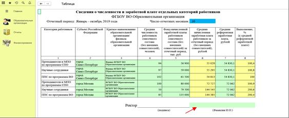 word image 2205 Мониторинг деятельности и анализ информации образовательных организаций, подведомственных Минсельхозу России