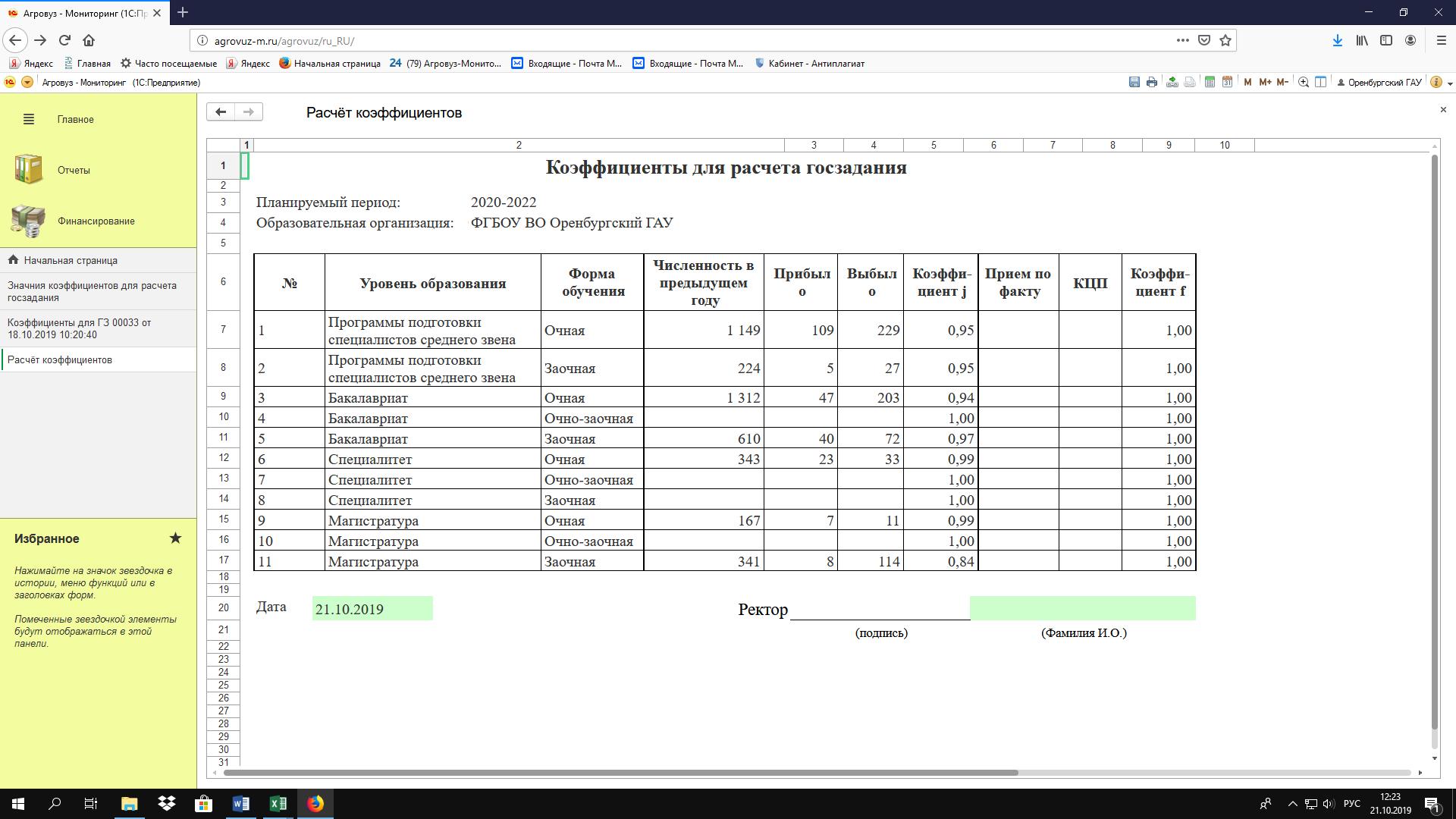 word image 2206 Мониторинг деятельности и анализ информации образовательных организаций, подведомственных Минсельхозу России