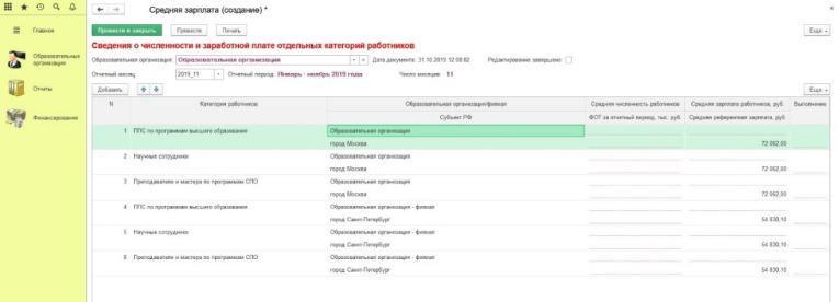 word image 395 Мониторинг деятельности и анализ информации образовательных организаций, подведомственных Минсельхозу России