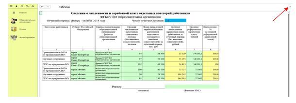 word image 396 Мониторинг деятельности и анализ информации образовательных организаций, подведомственных Минсельхозу России