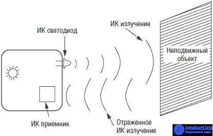 word image 466 Разработка концепции по развитию экспериментального цифрового опытного хозяйства, создаваемого на базе высшего образовательного учреждения (на примере Орловского ГАУ)