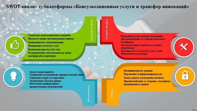 word image 523 Разработка концепции по развитию экспериментального цифрового опытного хозяйства, создаваемого на базе высшего образовательного учреждения (на примере Орловского ГАУ)