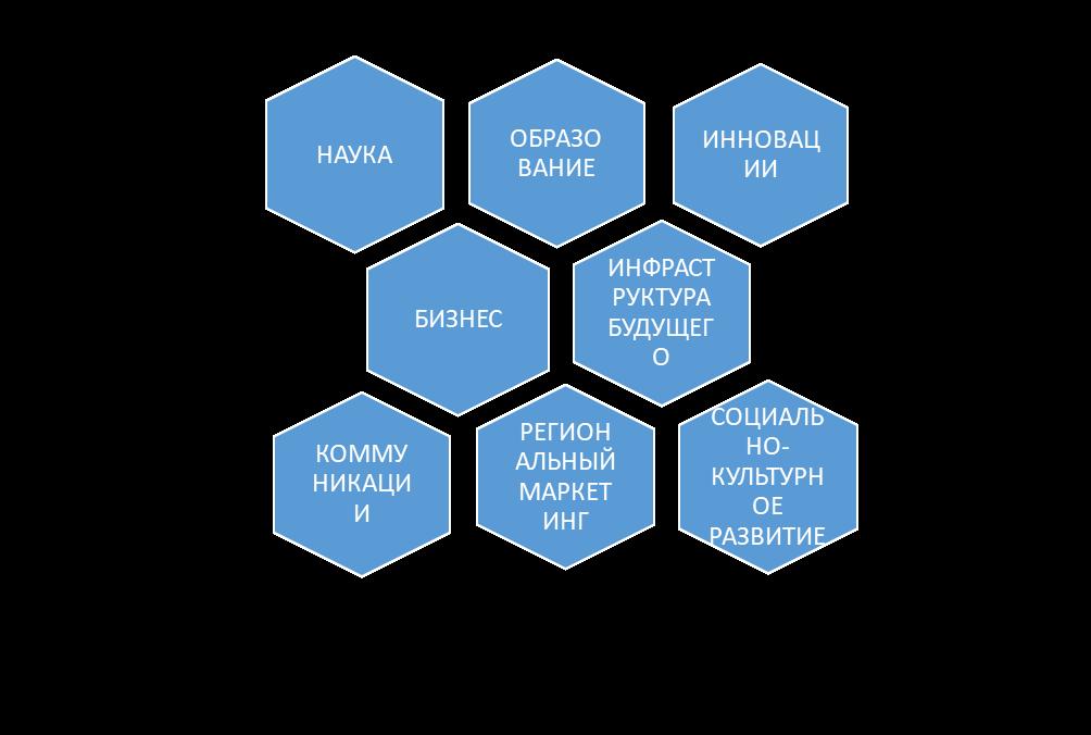 word image 524 Разработка концепции по развитию экспериментального цифрового опытного хозяйства, создаваемого на базе высшего образовательного учреждения (на примере Орловского ГАУ)