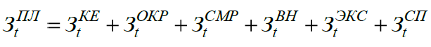 word image 535 Разработка концепции по развитию экспериментального цифрового опытного хозяйства, создаваемого на базе высшего образовательного учреждения (на примере Орловского ГАУ)