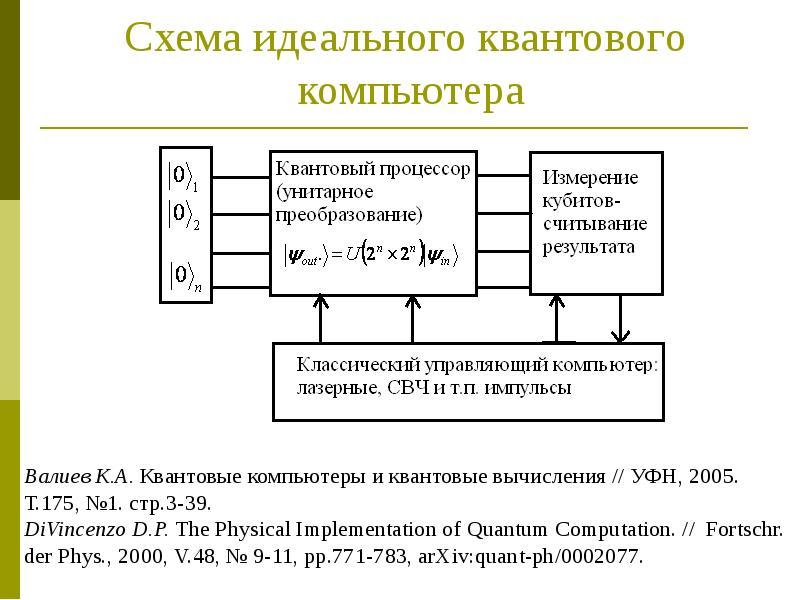 word image 64 Разработка концепции по развитию экспериментального цифрового опытного хозяйства, создаваемого на базе высшего образовательного учреждения (на примере Орловского ГАУ)
