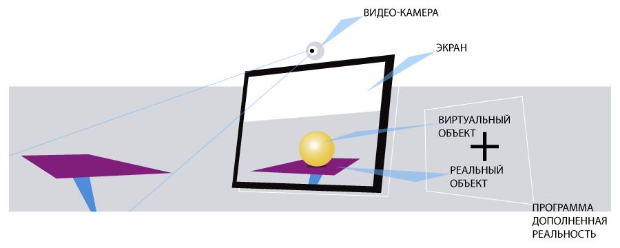 word image 67 Разработка концепции по развитию экспериментального цифрового опытного хозяйства, создаваемого на базе высшего образовательного учреждения (на примере Орловского ГАУ)