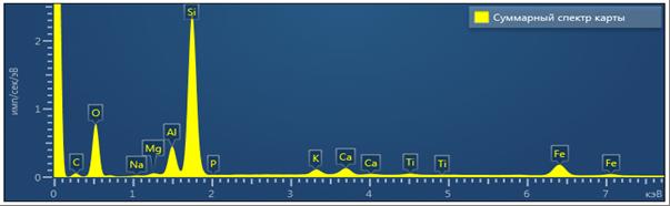 word image 869 Комплексное эколого-химическое обследование по международным стандартам «Органик» хозяйства - экспортера и обоснование целесообразности производства органической продукции в условиях юга России