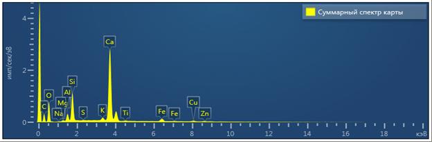 word image 881 Комплексное эколого-химическое обследование по международным стандартам «Органик» хозяйства - экспортера и обоснование целесообразности производства органической продукции в условиях юга России