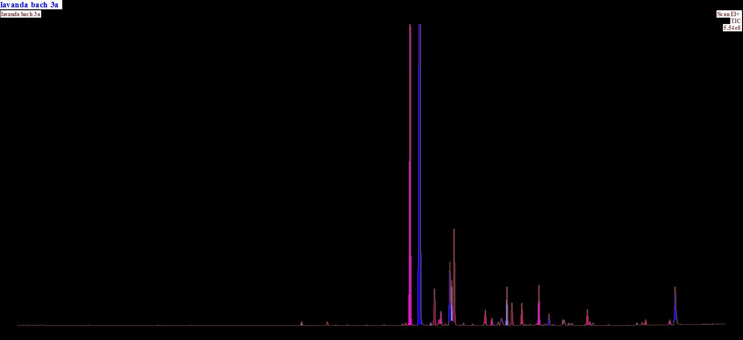 word image 903 Комплексное эколого-химическое обследование по международным стандартам «Органик» хозяйства - экспортера и обоснование целесообразности производства органической продукции в условиях юга России