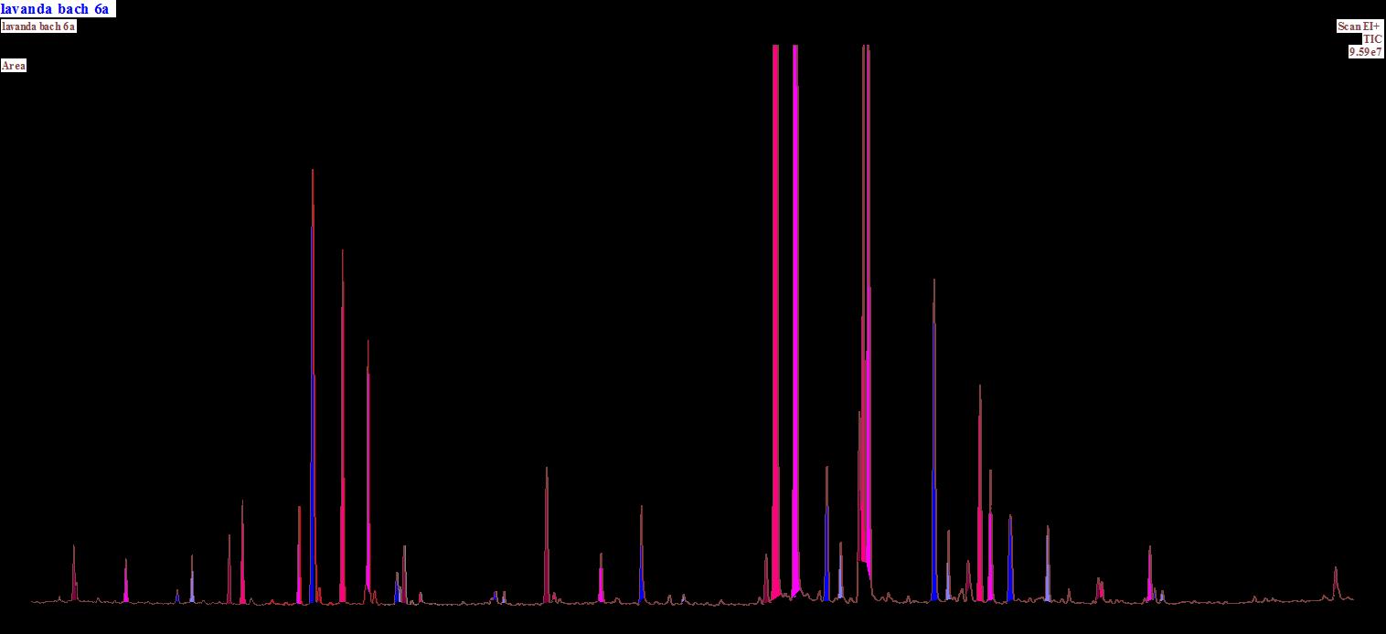 word image 906 Комплексное эколого-химическое обследование по международным стандартам «Органик» хозяйства - экспортера и обоснование целесообразности производства органической продукции в условиях юга России