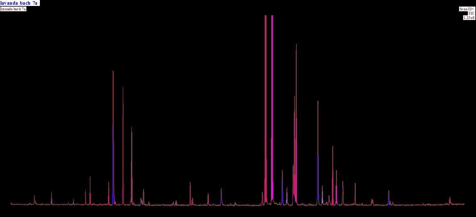 word image 907 Комплексное эколого-химическое обследование по международным стандартам «Органик» хозяйства - экспортера и обоснование целесообразности производства органической продукции в условиях юга России