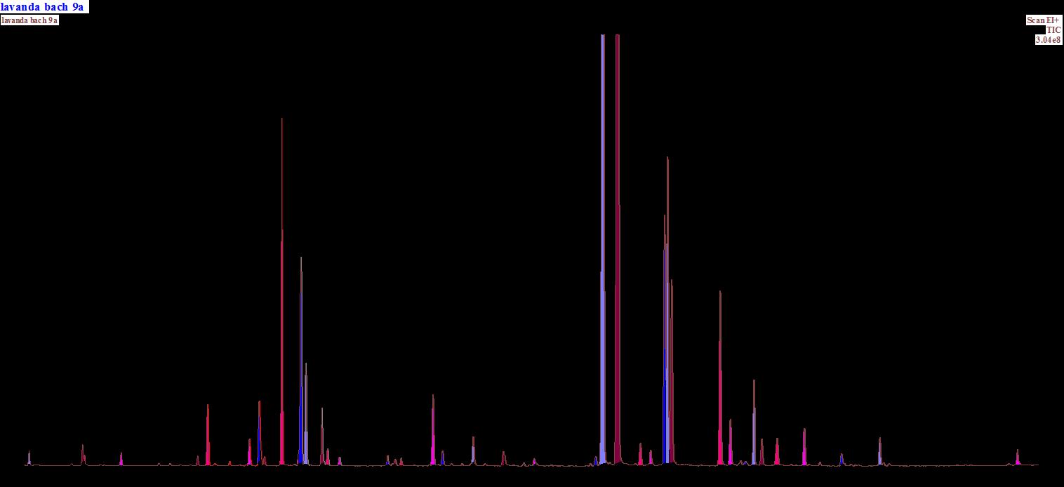 word image 908 Комплексное эколого-химическое обследование по международным стандартам «Органик» хозяйства - экспортера и обоснование целесообразности производства органической продукции в условиях юга России