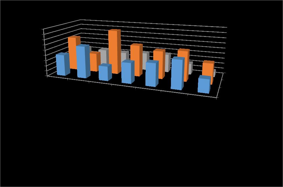 word image 943 Научное обоснование поэтапного внедрения национальной системы трансфера технологий и распространения знаний в агросфере в условиях цифровой экономики