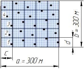 D:\_Отчет для МСХна 11 янв 2021\Чертеж поля и робоплатформы\Поле с точками и стрелками и цифрами.jpg