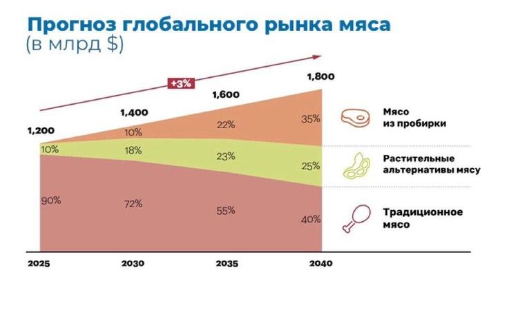 Описание: https://media.rbcdn.ru/media/thumb/photo_2020-09-29_10-07-12.jpg.750x450_q95.jpg