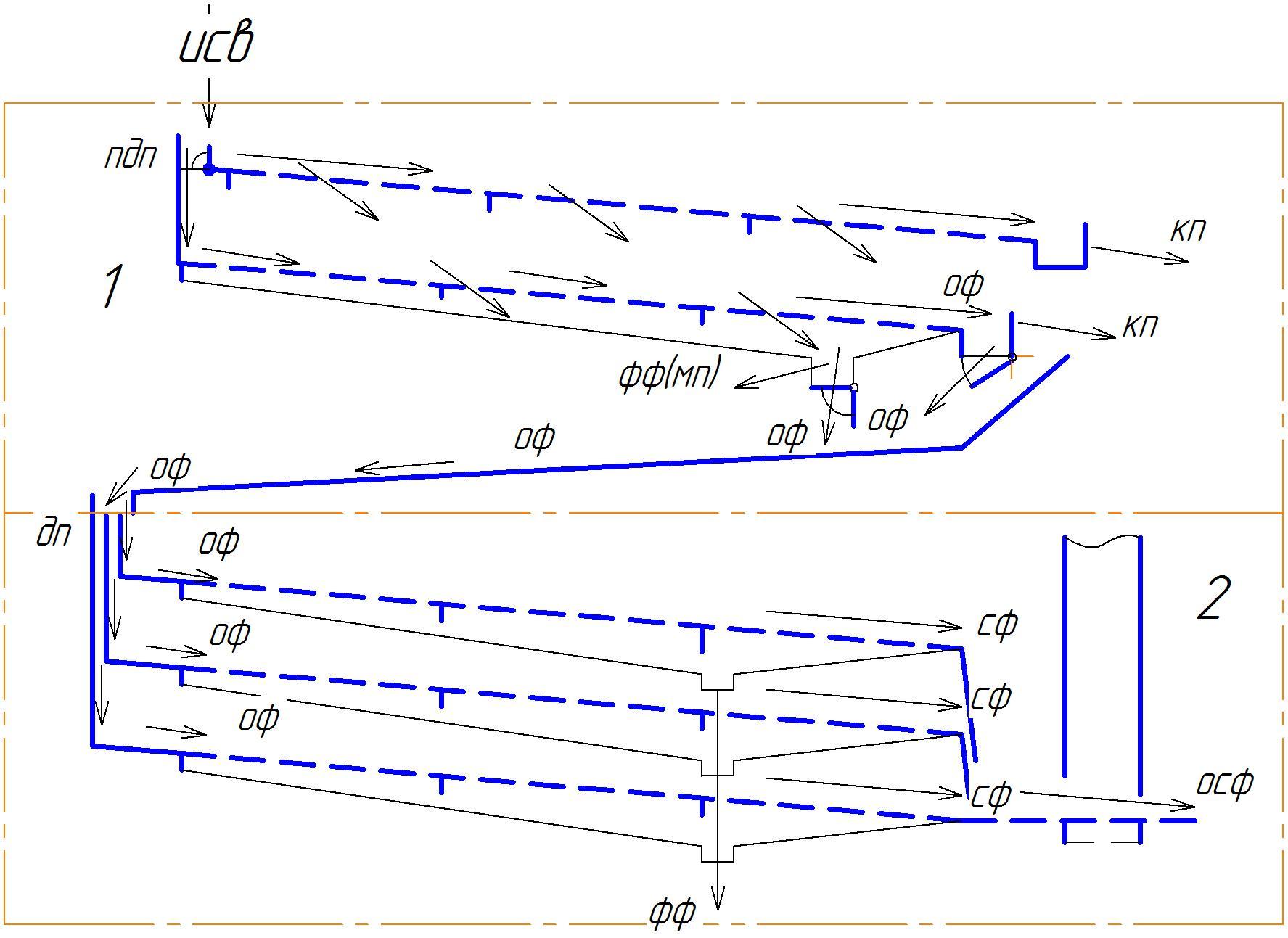 Схема разм реш-3.jpg