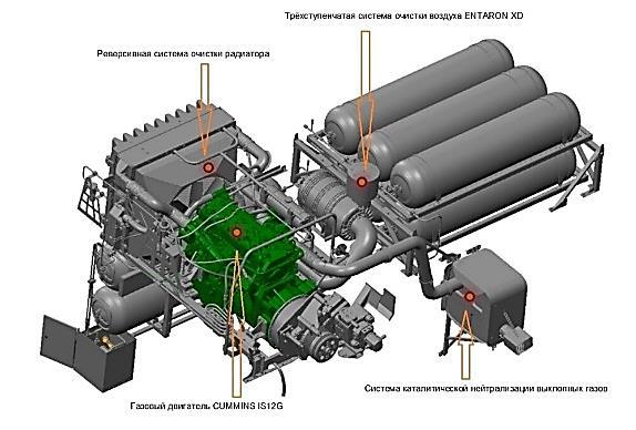 Силовая установка газомоторного комбайна «Палессе» КЗС-4118К