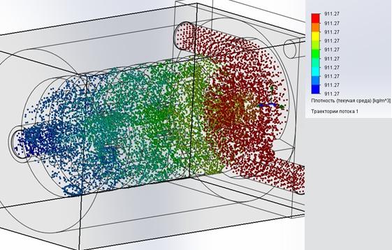 word image 11 Проведение исследований, разработка технологии и подготовка технических предложений по использованию газомоторного и альтернативных видов топлива для сельскохозяйственной техники нового поколения
