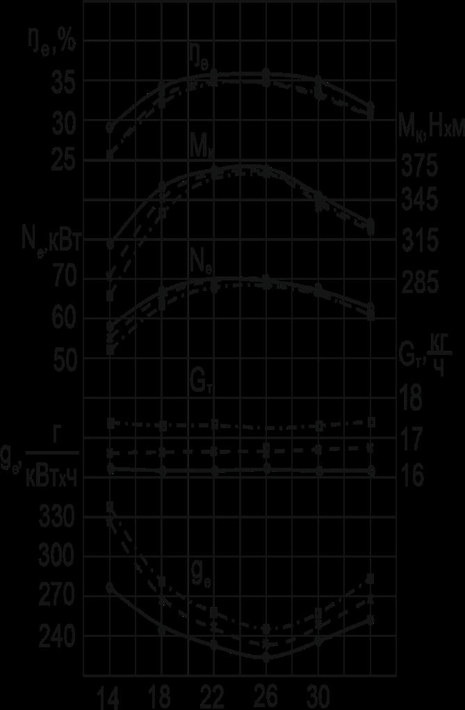 word image 114 Проведение исследований, разработка технологии и подготовка технических предложений по использованию газомоторного и альтернативных видов топлива для сельскохозяйственной техники нового поколения