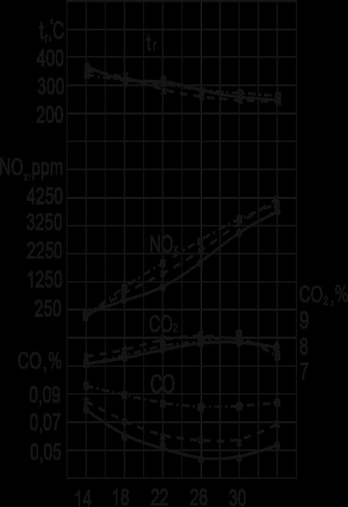 word image 115 Проведение исследований, разработка технологии и подготовка технических предложений по использованию газомоторного и альтернативных видов топлива для сельскохозяйственной техники нового поколения