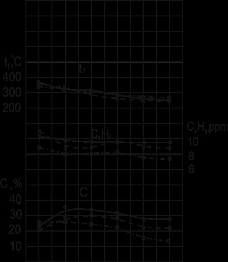 word image 116 Проведение исследований, разработка технологии и подготовка технических предложений по использованию газомоторного и альтернативных видов топлива для сельскохозяйственной техники нового поколения