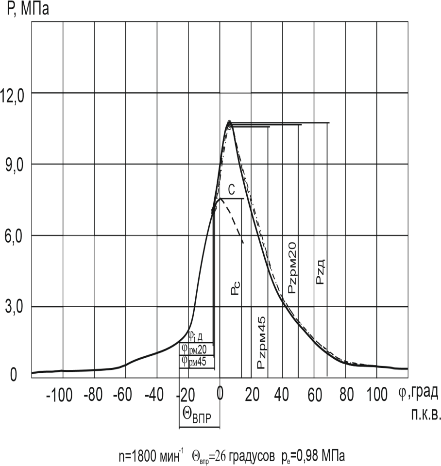 word image 117 Проведение исследований, разработка технологии и подготовка технических предложений по использованию газомоторного и альтернативных видов топлива для сельскохозяйственной техники нового поколения
