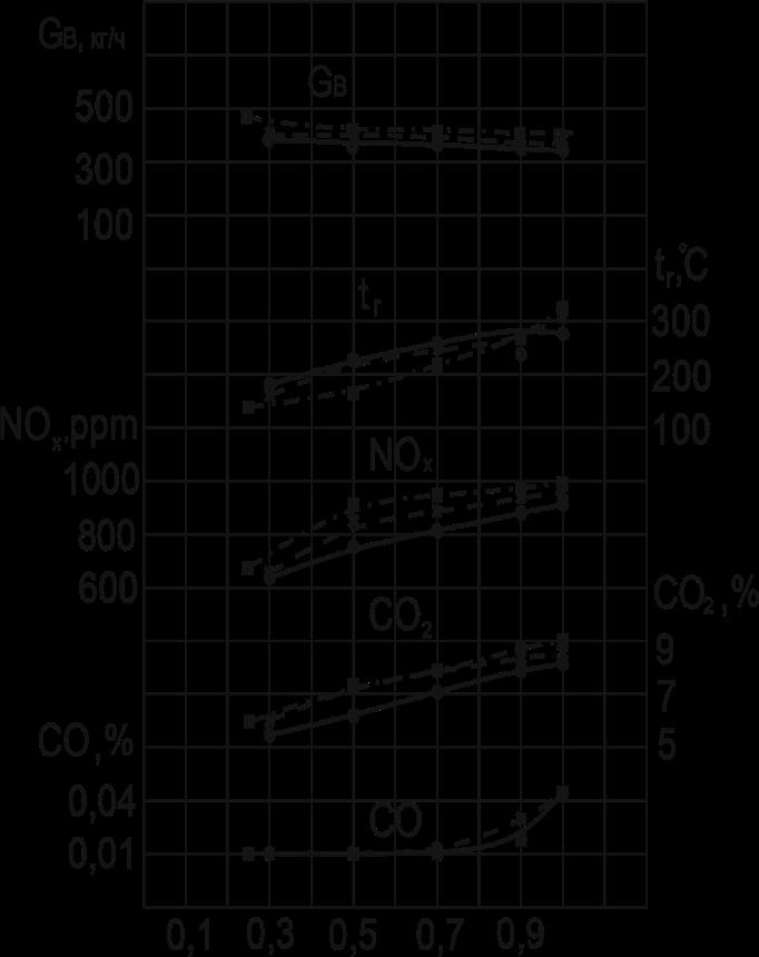 word image 119 Проведение исследований, разработка технологии и подготовка технических предложений по использованию газомоторного и альтернативных видов топлива для сельскохозяйственной техники нового поколения