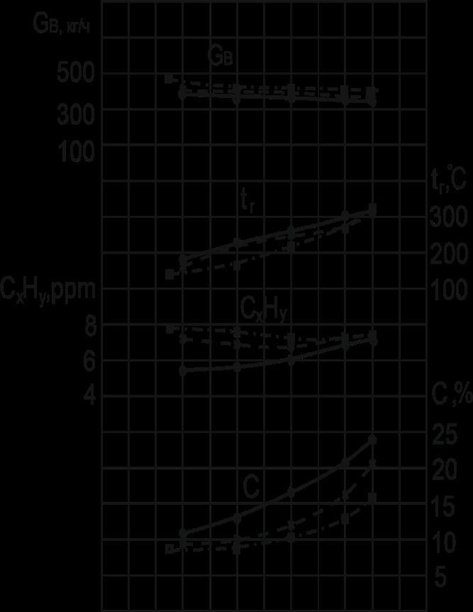 word image 120 Проведение исследований, разработка технологии и подготовка технических предложений по использованию газомоторного и альтернативных видов топлива для сельскохозяйственной техники нового поколения