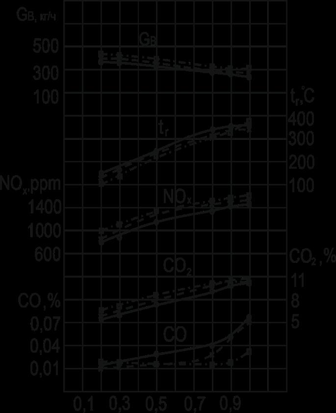 word image 122 Проведение исследований, разработка технологии и подготовка технических предложений по использованию газомоторного и альтернативных видов топлива для сельскохозяйственной техники нового поколения