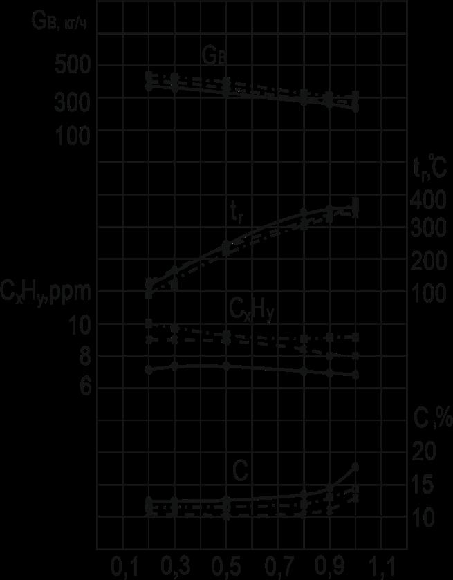 word image 123 Проведение исследований, разработка технологии и подготовка технических предложений по использованию газомоторного и альтернативных видов топлива для сельскохозяйственной техники нового поколения