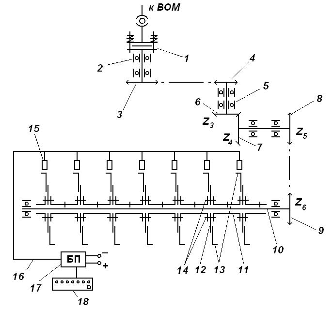 word image 267 Разработка предохранительной системы фрезы, предназначенной для обработки каменистых почв в горных селекционных питомниках