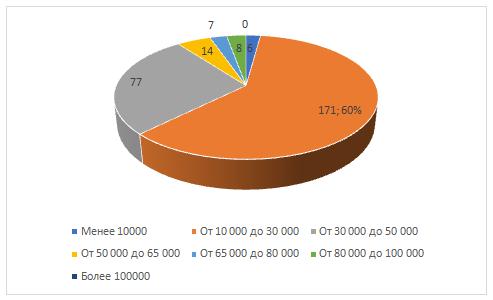 word image 489 Формирование отраслевой системы профессиональных квалификаций АПК для выполнения Стратегии развития аграрного образования