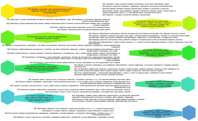 word image 512 Формирование отраслевой системы профессиональных квалификаций АПК для выполнения Стратегии развития аграрного образования