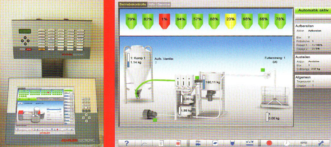 word image 570 Разработка инновационных технологий повышения продуктивности и качества продукции свиноводства