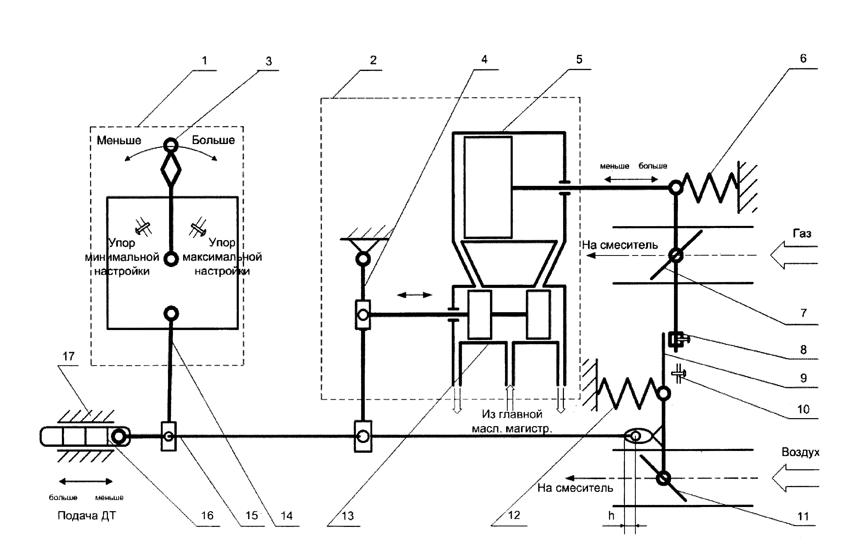 word image 86 Проведение исследований, разработка технологии и подготовка технических предложений по использованию газомоторного и альтернативных видов топлива для сельскохозяйственной техники нового поколения