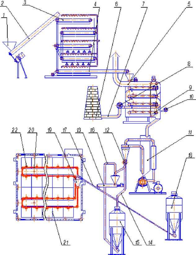 установка и методы подготовки зерновых кормов