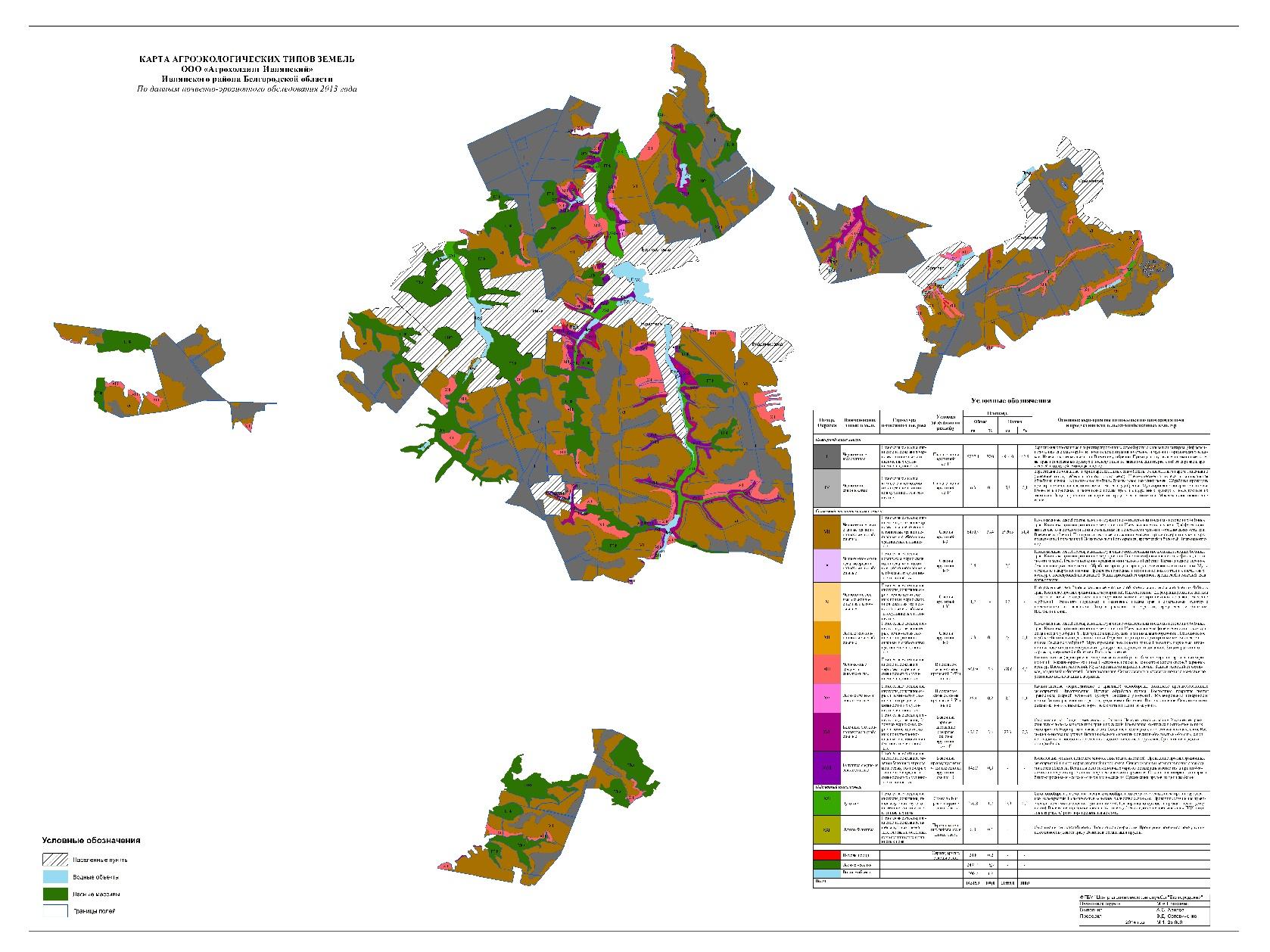 C:\Users\User\Documents\Белгород\Агрохолдинг Ивнянский Проект Белгородземпроект\Карты по подразделениям АХИ\Ивнянское подразделение Ивнянский район\Типизация.jpg