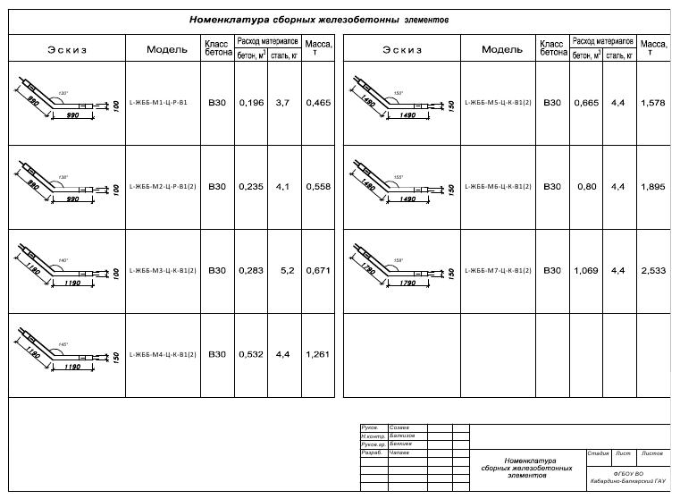word image 1004 Разработка ряда типовых конструкций гидротехнических сооружений для гидромелиоративных систем