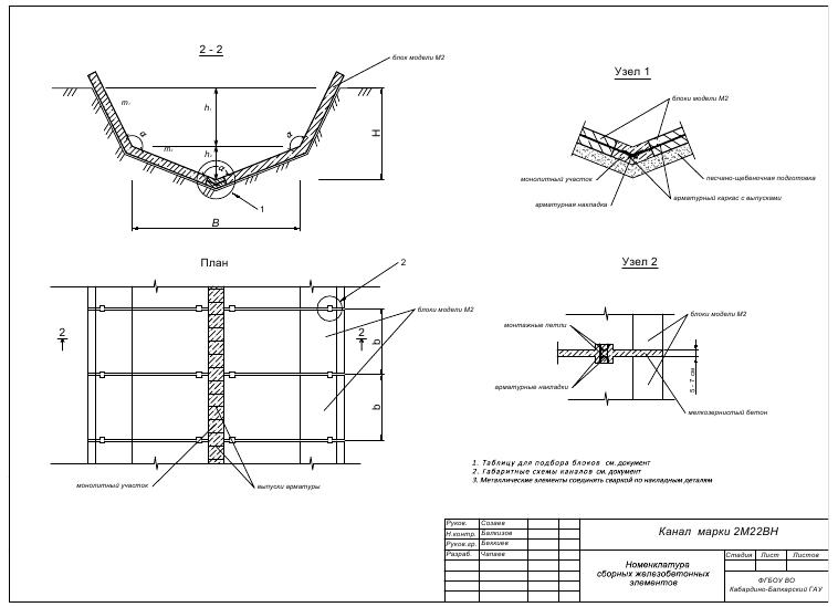 word image 1005 Разработка ряда типовых конструкций гидротехнических сооружений для гидромелиоративных систем