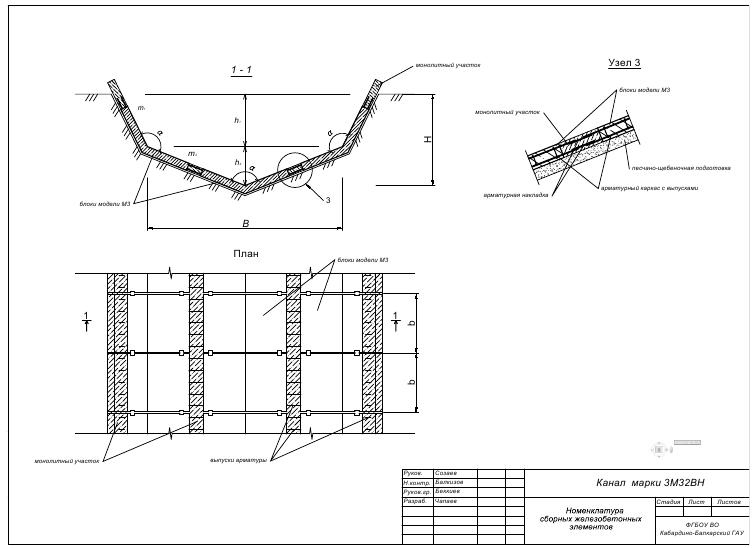 word image 1006 Разработка ряда типовых конструкций гидротехнических сооружений для гидромелиоративных систем