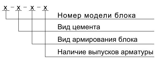 word image 1007 Разработка ряда типовых конструкций гидротехнических сооружений для гидромелиоративных систем