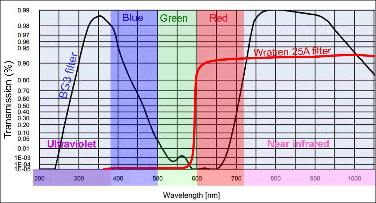 word image 1042 Разработка инновационных методических подходов по применению современных цифровых технологий дистанционного мониторинга и зондирования в пастбищном животноводстве