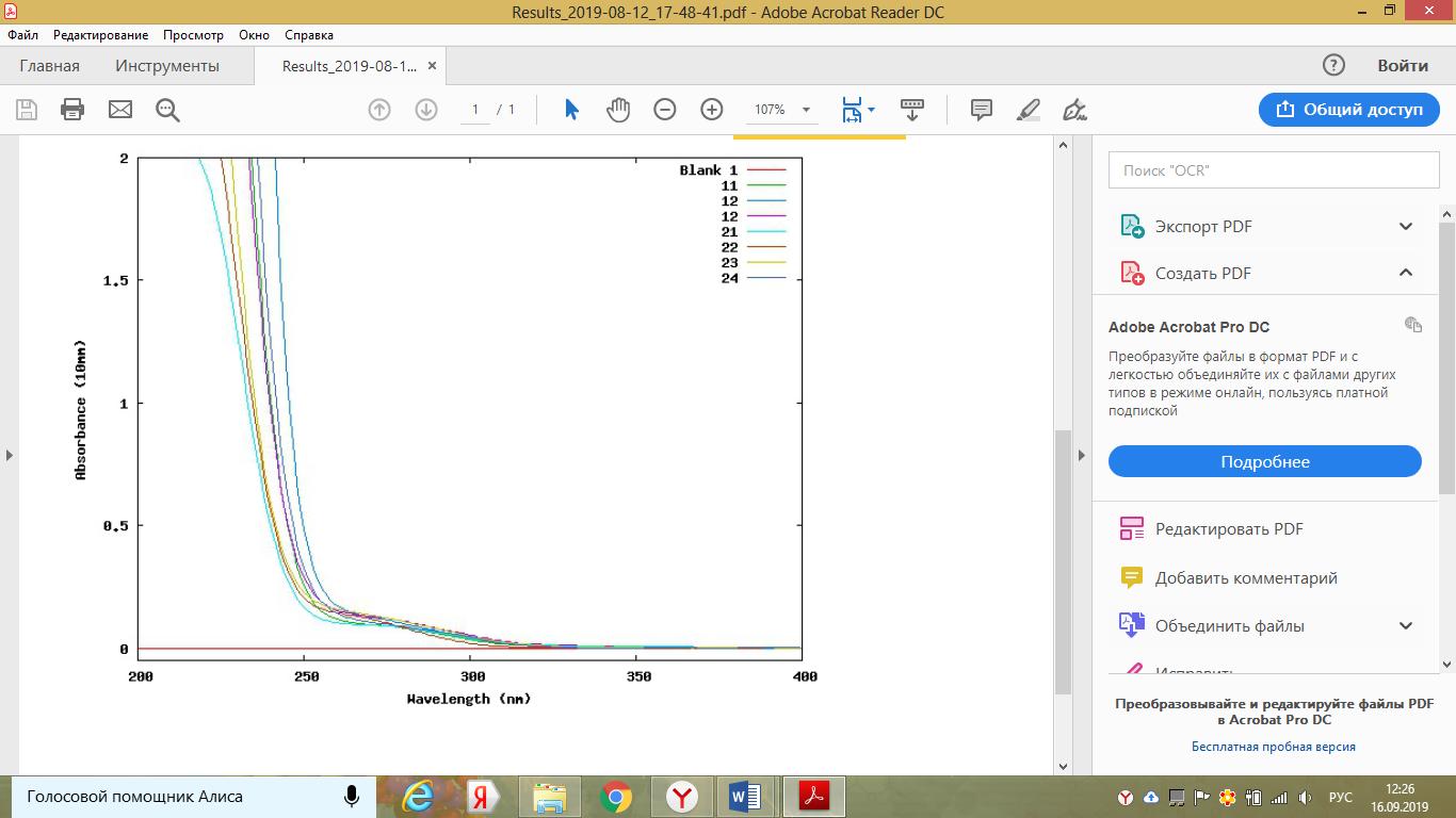 word image 1065 Использование методов редактирования генома CRISPR/CAS для повышения продуктивности сельскохозяйственных животных. II этап – разработка методики внесения генетических конструкций в геном сельскохозяйственных животных